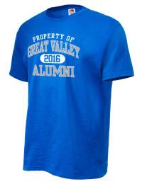 Great Valley High SchoolAlumni