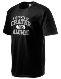 Crater High SchoolAlumni
